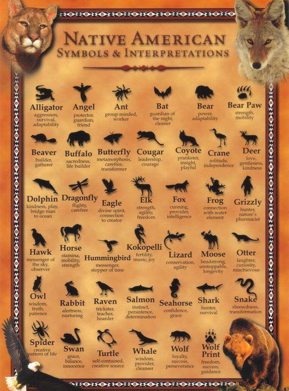 DonTom, Inc. Native American Symbols & Interpretations