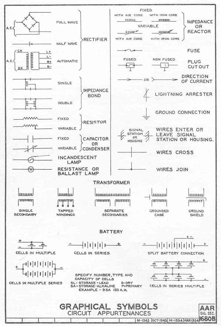 Schematic Symbols Chart NM auto elect motors