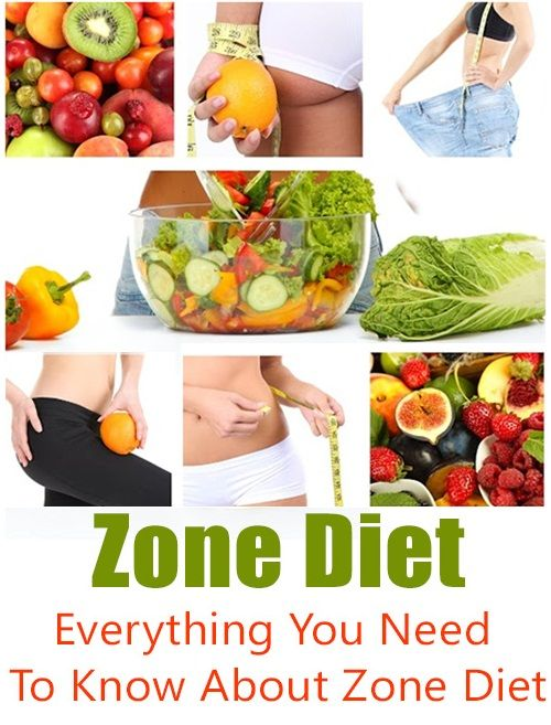 Zone Diet  Everything You N