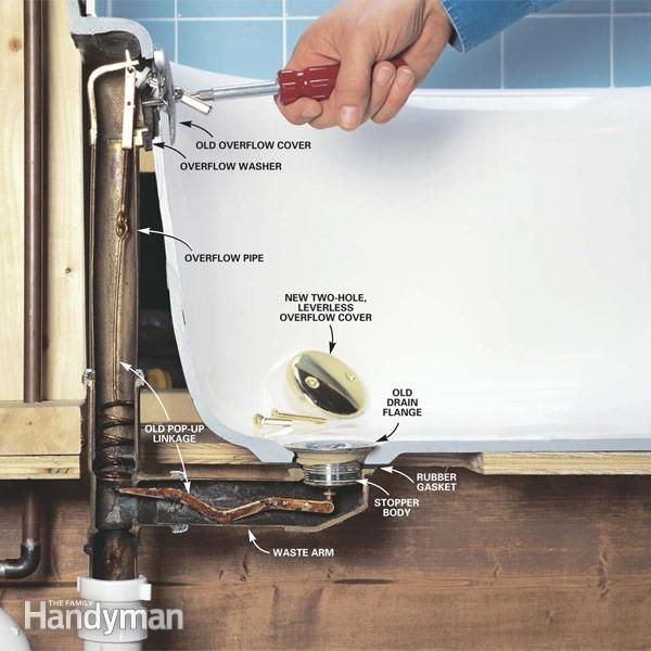 Well Show You How To Replace Your Old Style Bathtub Drain With A Low Maintenance Lift And Turn