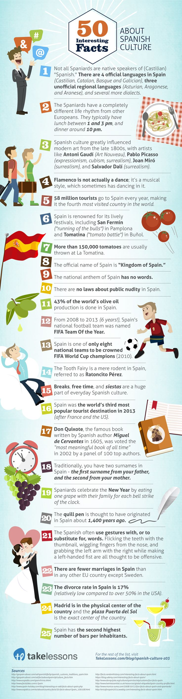 Great facts about the culture of Spain! Culture of