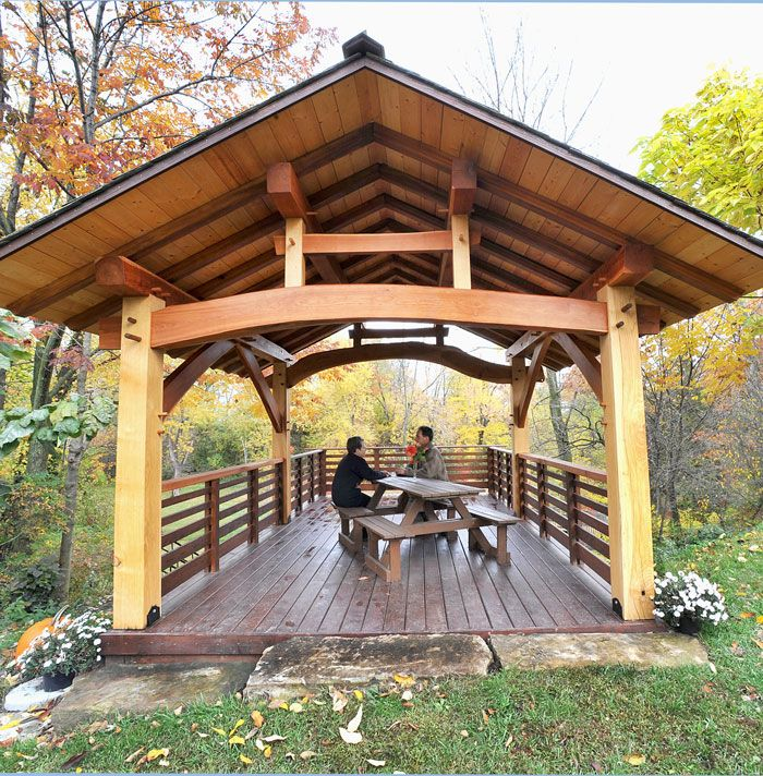 Building A Timber Frame Business With A Portable Sawmill
