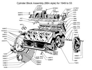Yblock diagram | How do CARZ work? | Pinterest | Block