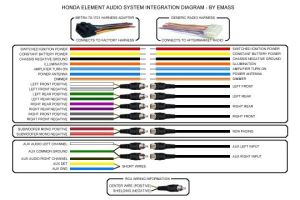 Pioneer Stereo Wiring Diagram | Cars  Trucks | Pinterest