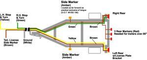trailer pigtail wiring diagram  Google Search | Teardrop