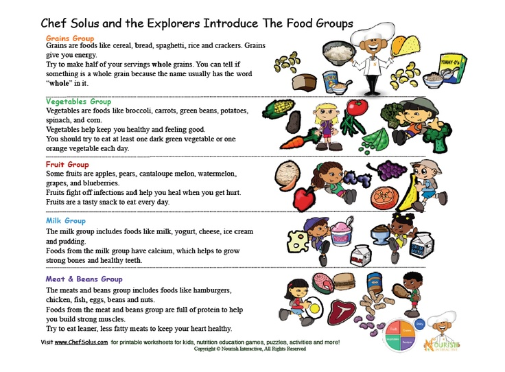 """""""Exploring Food Groups handout""""is a great way to engage"""