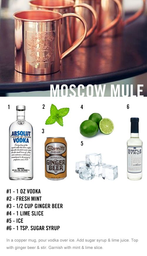 moscow mule drink recipe… turn that absolute into bullet burbon and the sugar into bitters and youre golden