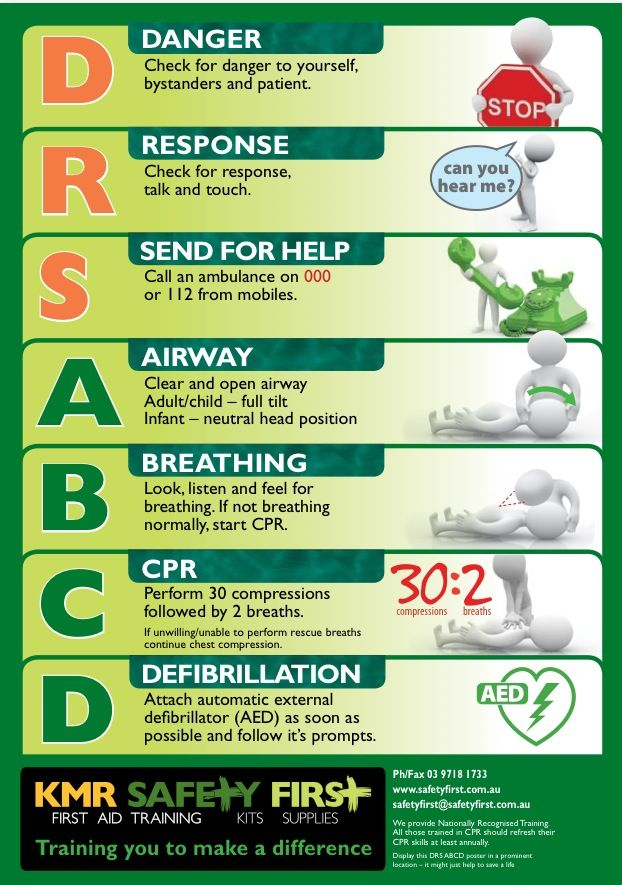 Would you know what to do in an emergency? http//www