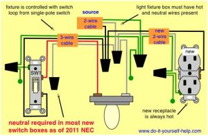 Wiring diagram for adding an outlet from an existing light
