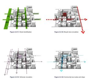 25 best ideas about Architecture diagrams on Pinterest