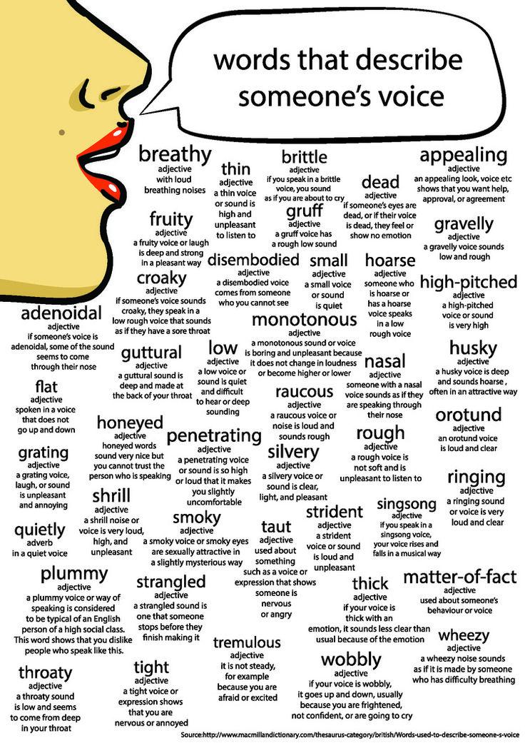 descriptive words for a resume descriptive words for music