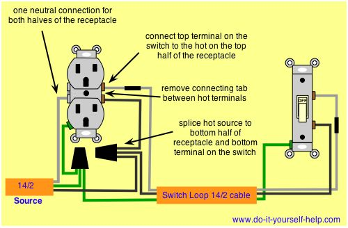 Wiring- Switch From A Electrical Outlet ....