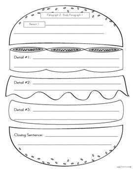 graphic organizer for persuasive essay