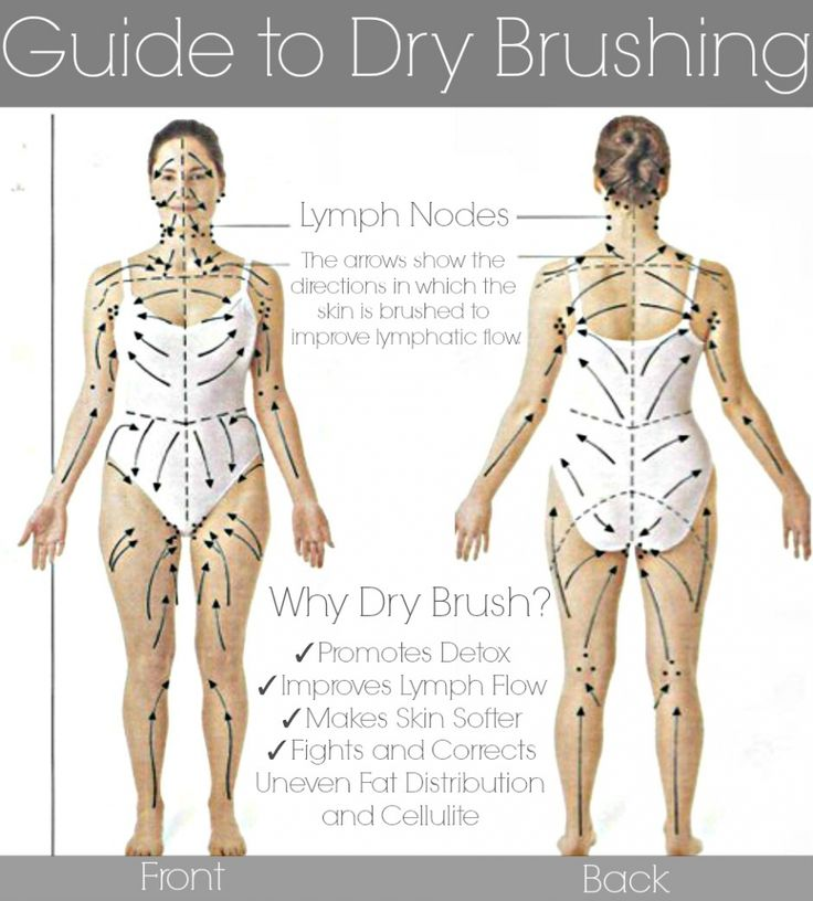 Dry Skin Brushing Guide: Rejuvenate your skin, fight cellulite, improve circulation, strengthen your immune system, and promote
