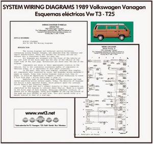 wwwvwt3: Vw T3 T25 SYSTEM WIRING DIAGRAMS 1989