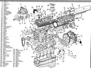 Complete V8 Engine Diagram | Engines, Transmissions 3D