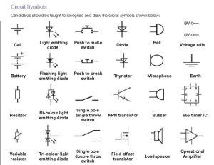 Circuit Symbols | Electronic ponents | Pinterest | Symbols