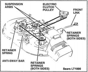 Riding Mower and Garden Tractor Belt Routing Diagrams   Craftsman Lawn Mower repairs