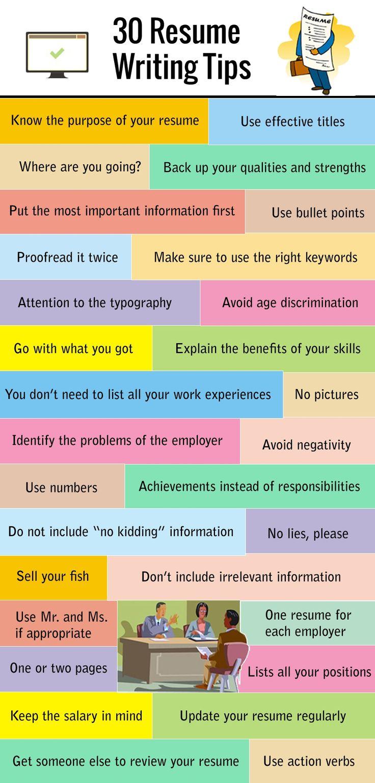 1000 ideas about resume writing on pinterest resume writing