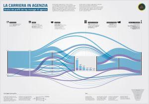 25 best ideas about Sankey diagram on Pinterest | Data