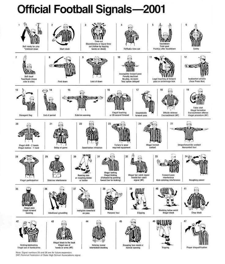 Football Referee Hand Signals Xtra Pinterest Hand