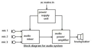 809 best images about Electrical & Electronics Concepts on Pinterest