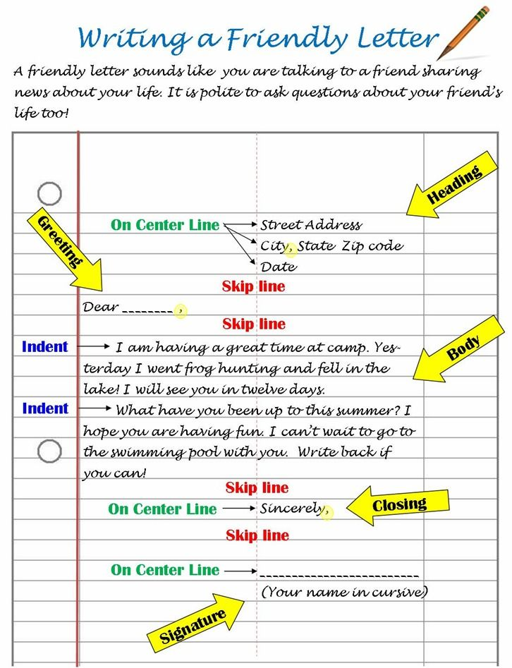 Printable Friendly Letter Format Friendly letter