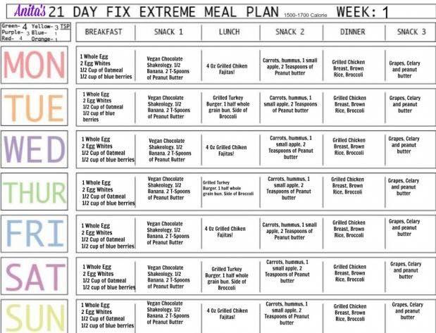 17 Best ideas about 1500 Calorie Diet on Pinterest | 1500 ...