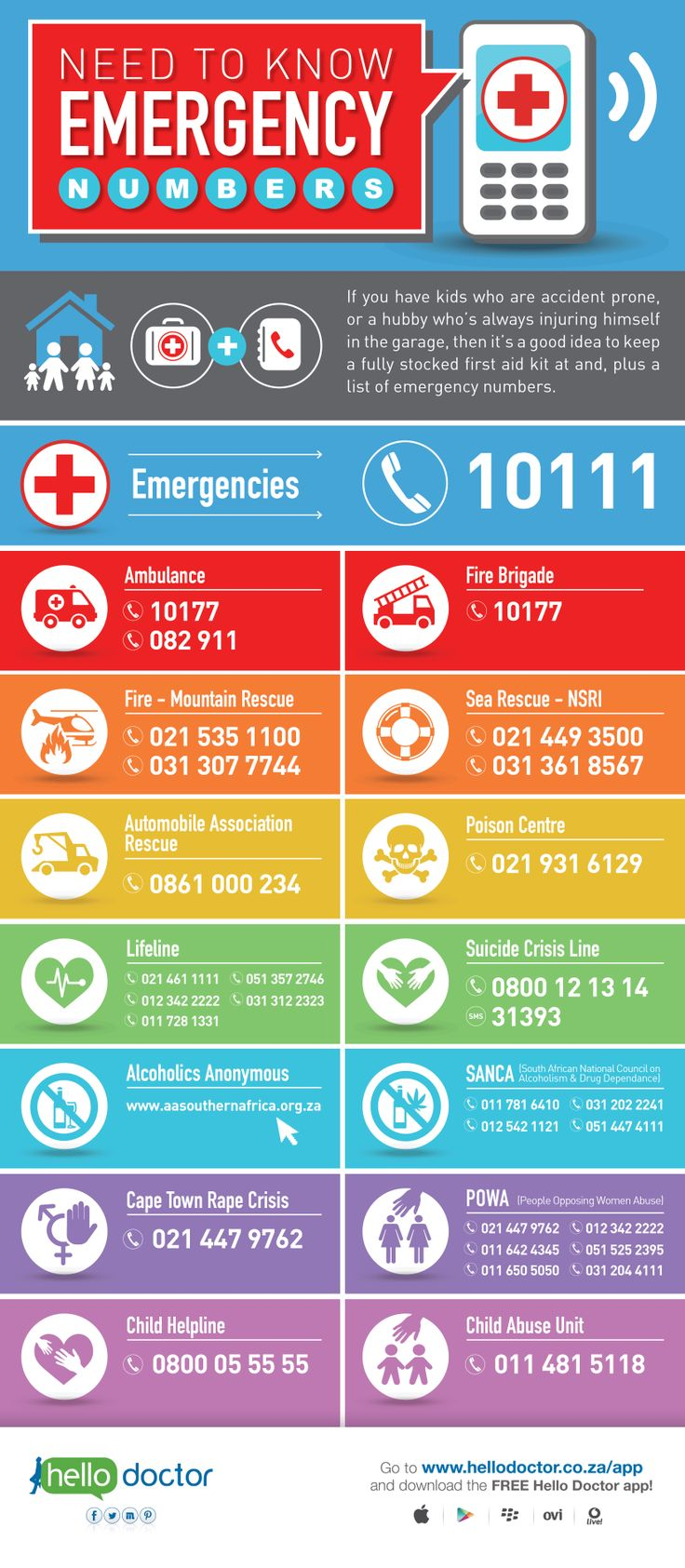Here's a collection of Need to Know Emergency Numbers