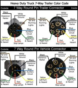 wiring diagram for semi plug  Google Search | Stuff