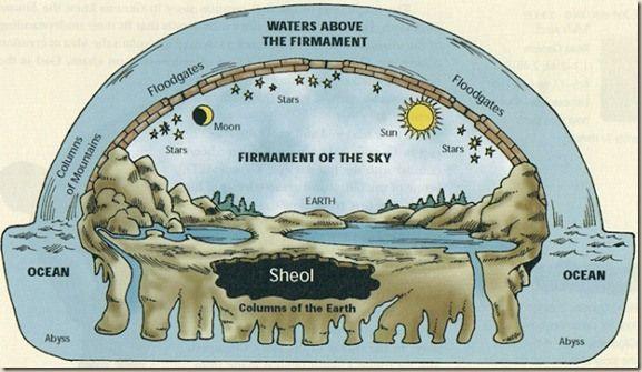 Resultado de imagen para Cosmología sumeria