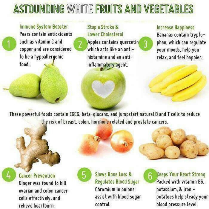 Healthy white fruits and vegetables. Nutritional