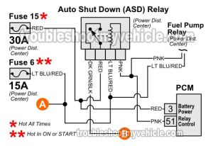 The PCM activates the ASD relay and the fuel pump relay at the exact same time and thru' the