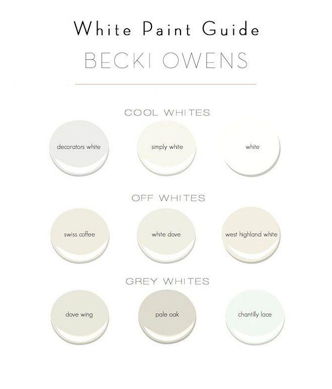 Behr Home Decorators Collection Paint Colors