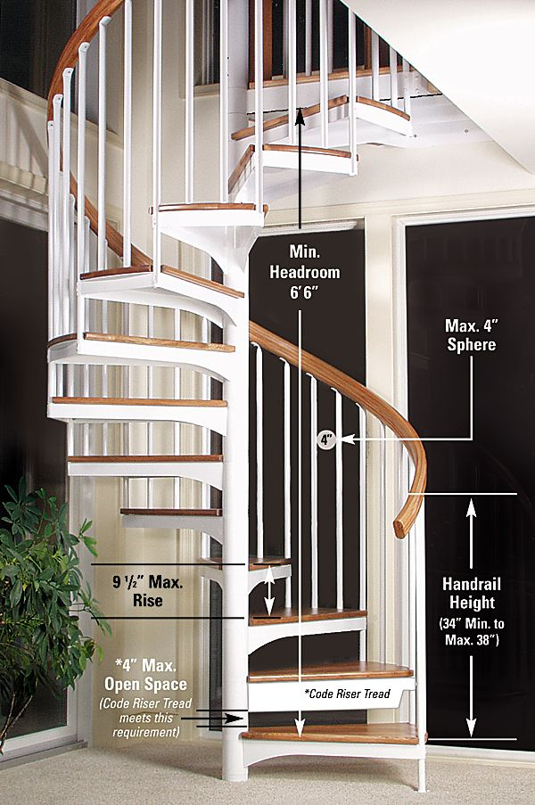 This Photo Shows The Specific Codes That Need Met When Adding A Spiral Staircase To Any Space