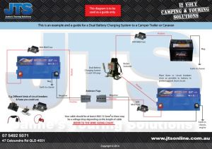 Simple vehiclecamper dual battery system with isolator | Çamping | Pinterest
