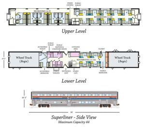 andy anderson amtrak superliner sleeper diagram | Transit