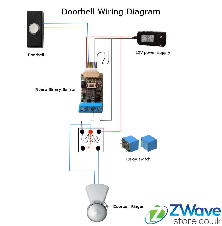 Doorbell wiring diagram home automation pinterest