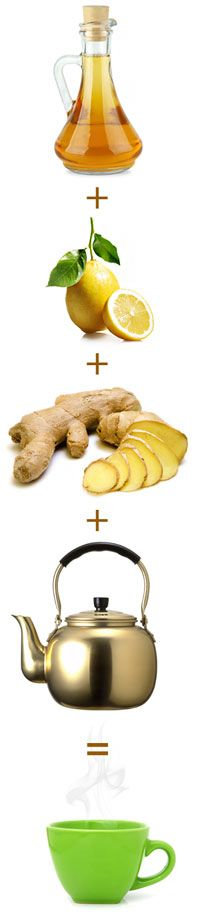 Detox-hot water recipe…Im finding more and more the benefits of ginger and lem