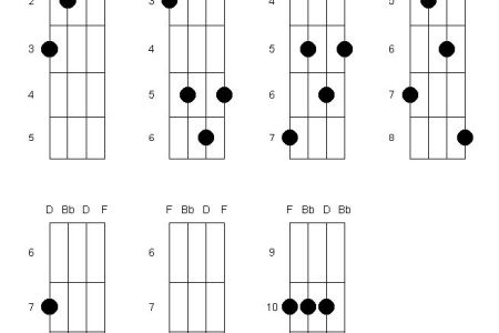 bb d guitar chord » Full HD Pictures [4K Ultra] | Full Wallpapers