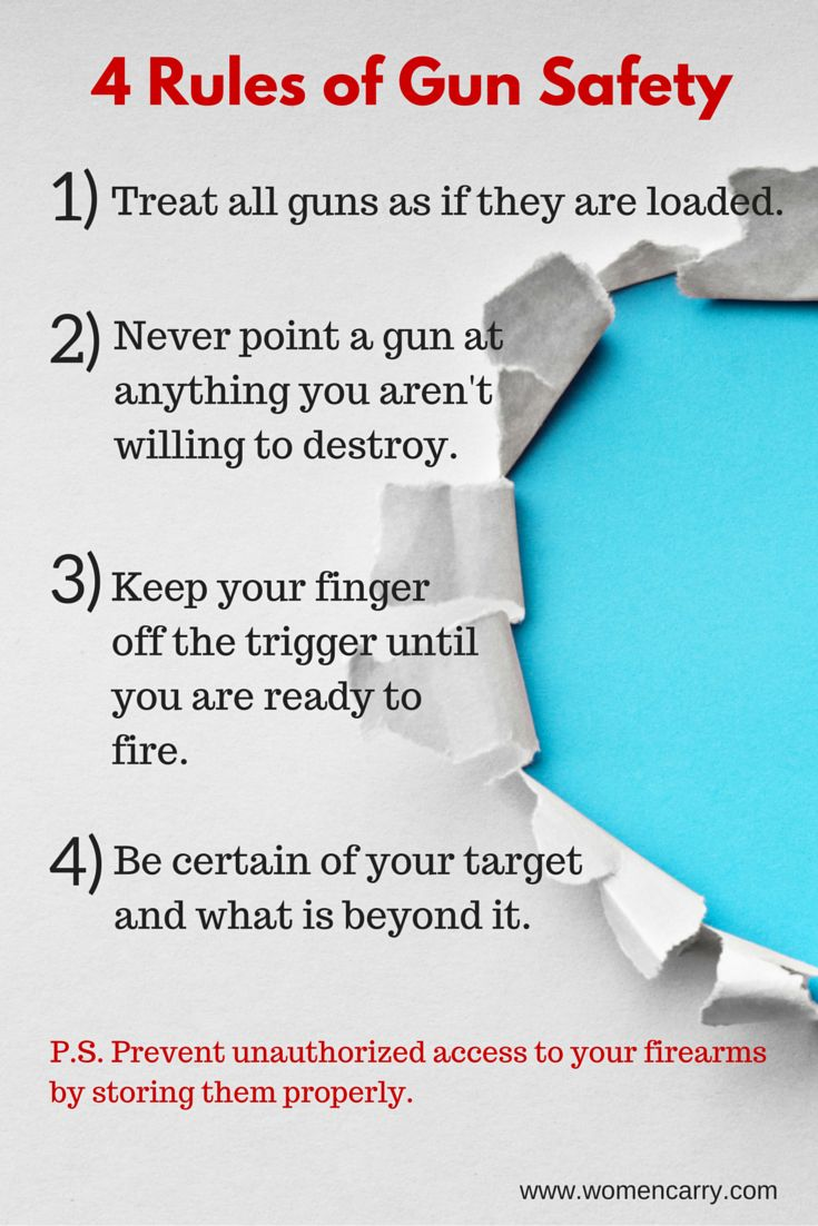 4 Rules of Gun Safety Poster. We are all responsible for