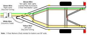 wiring schematic for trailer lights  Google Search