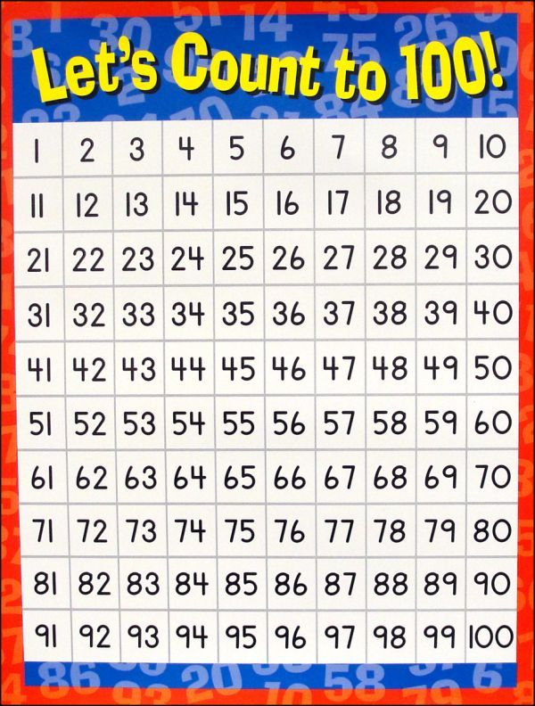 Number Chart Let's Count to 100! (025296) Images