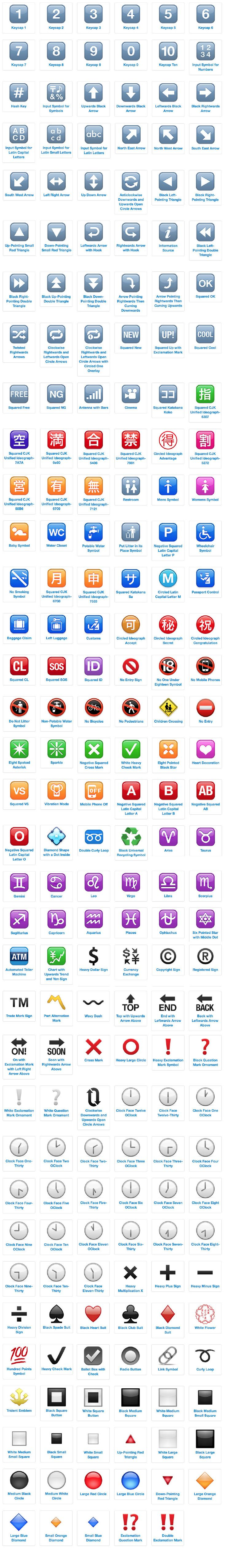 emoji icon list symbols with meanings and definitions A