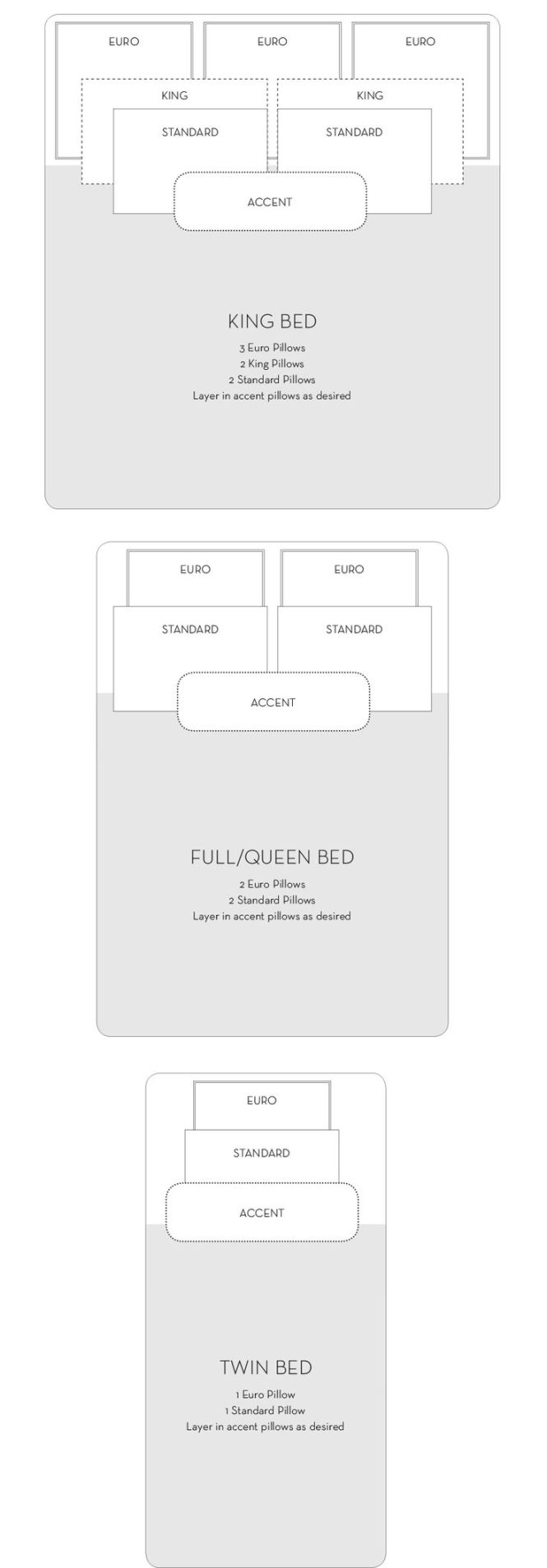 Pottery Barn How To Make A Beautiful Bed