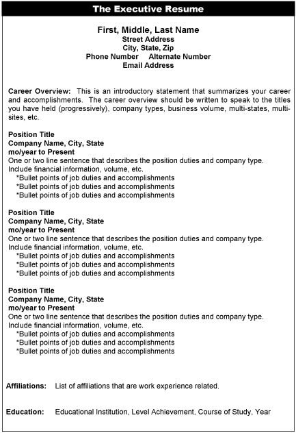 create a job resume online free template