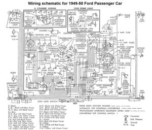 97 best images about Wiring on Pinterest | Cars, Chevy and