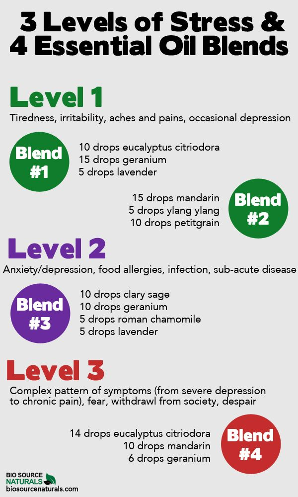 These four essential oil blends correlate to particular levels of stress—find what works for you! #aromatherapy