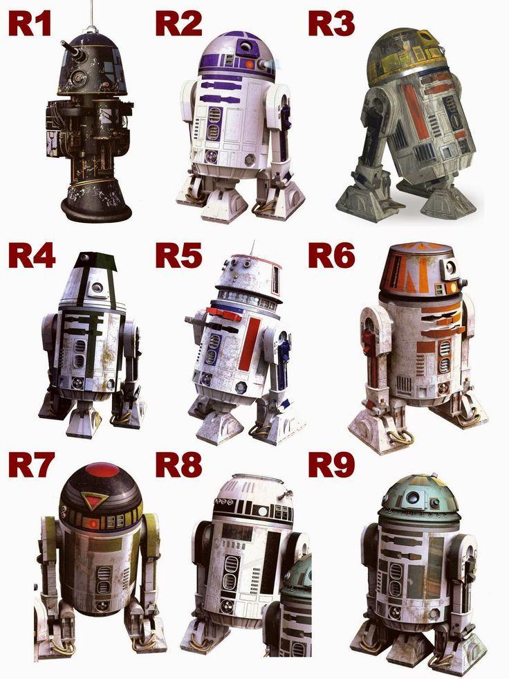 Source Rseries Astromech Droids