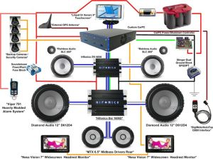 Gallery For Car Sound System Diagram | car audio | Pinterest | Kenwood car audio, Car audio